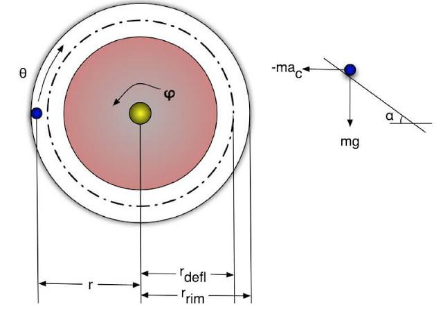 Name:  roulette-wheel-physics-diagram.jpg Views: 606 Size:  35.2 KB