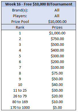 Name:  10K BJ tournament_payout.png