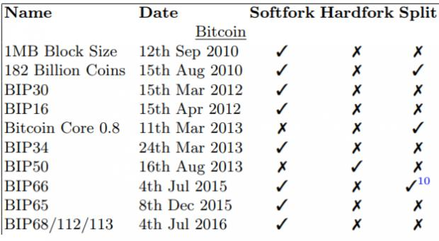 how to tell if you have a bitcoin miner virus