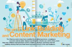 Name:  art of link building.jpg Views: 216 Size:  29.0 KB