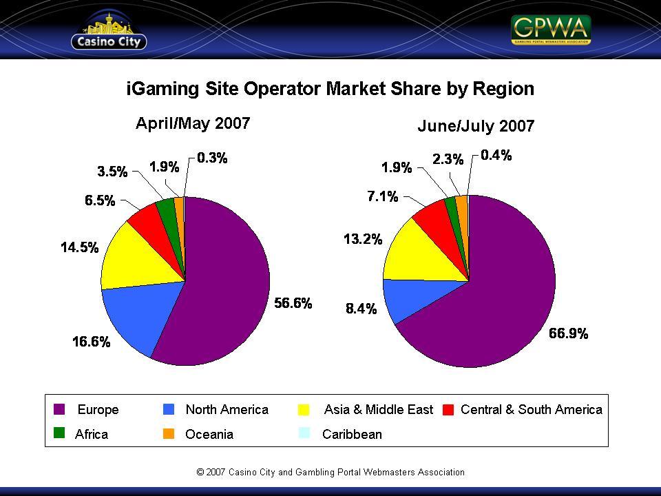 Name:  OperatorMarketSharebyRegion.jpg Views: 4791 Size:  82.8 KB