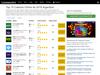 Online Casino Reports - Argentina