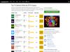 Online Casino Reports - Uruguay